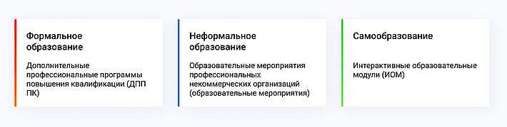 https://edu.rosminzdrav.ru/fileadmin/_processed_/c/9/csm_Specialistam__skhema_1_p300_1300x300_30b0ac70a7.jpg